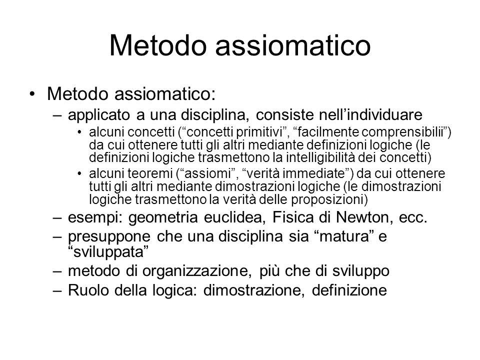 Metodo assiomatico Metodo assiomatico: –applicato a una disciplina, consiste nellindividuare alcuni concetti (concetti primitivi, facilmente comprensi