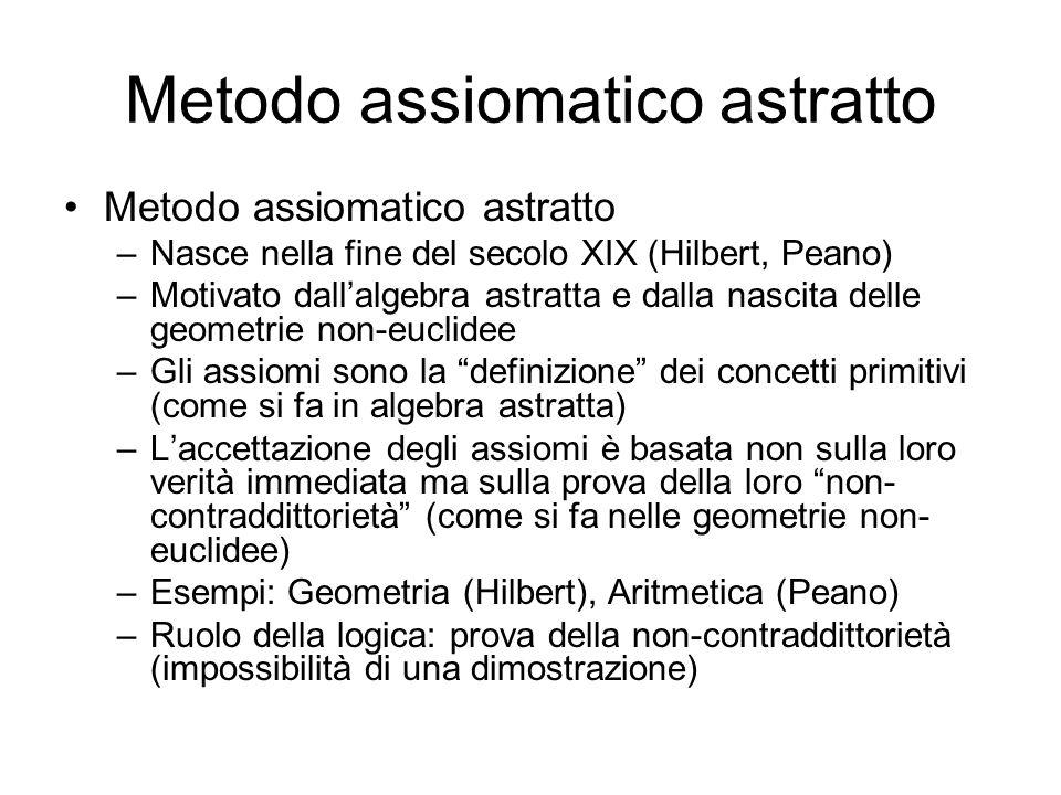 Metodo assiomatico astratto –Nasce nella fine del secolo XIX (Hilbert, Peano) –Motivato dallalgebra astratta e dalla nascita delle geometrie non-eucli