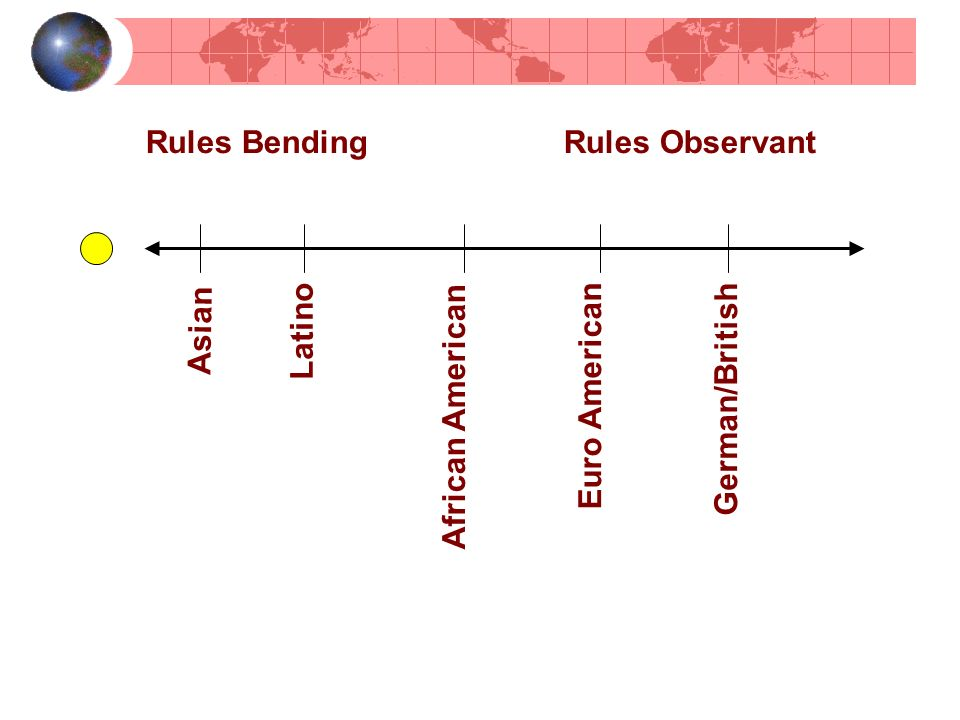 Rules Bending Rules Observant Asian Latino African American Euro American German/British