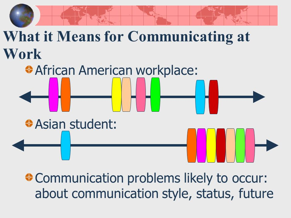 What it Means for Communicating at Work African American workplace: Asian student: Communication problems likely to occur: about communication style,