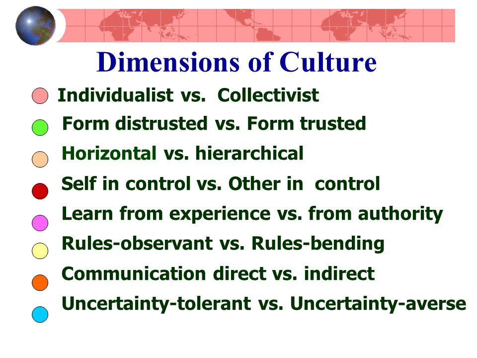 Individualist vs.