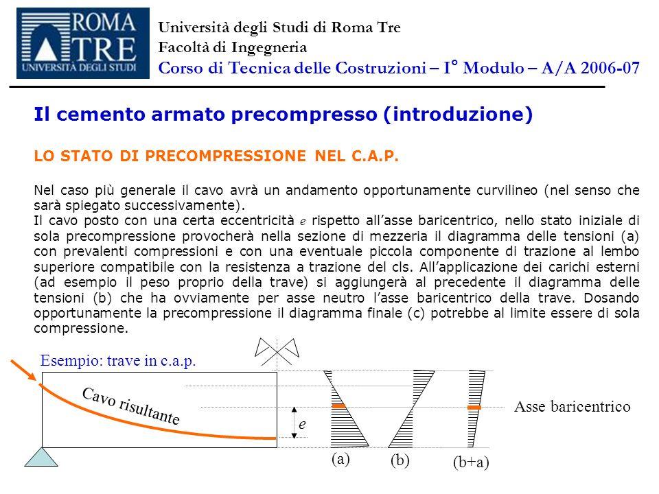 Il cemento armato precompresso (introduzione) LO STATO DI PRECOMPRESSIONE NEL C.A.P.