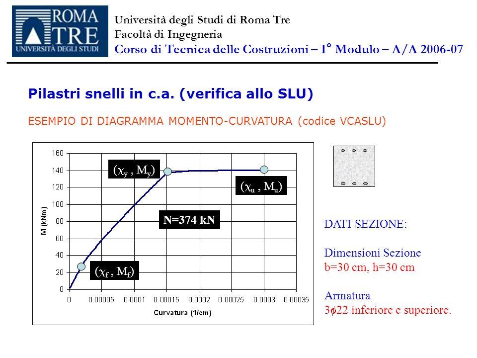 Pilastri snelli in c.a. (verifica allo SLU) ESEMPIO DI DIAGRAMMA MOMENTO-CURVATURA (codice VCASLU) ( f, M f ) ( y, M y ) ( u, M u ) N=374 kN DATI SEZI