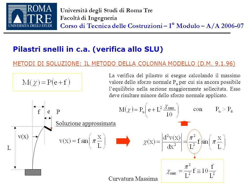 Pilastri snelli in c.a. (verifica allo SLU) METODI DI SOLUZIONE: IL METODO DELLA COLONNA MODELLO (D.M. 9.1.96) f v(x) Soluzione approssimata L Curvatu