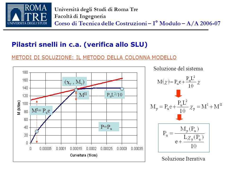 Pilastri snelli in c.a. (verifica allo SLU) METODI DI SOLUZIONE: IL METODO DELLA COLONNA MODELLO Soluzione del sistema M I = P u e P u L 2 /10 ( y, M
