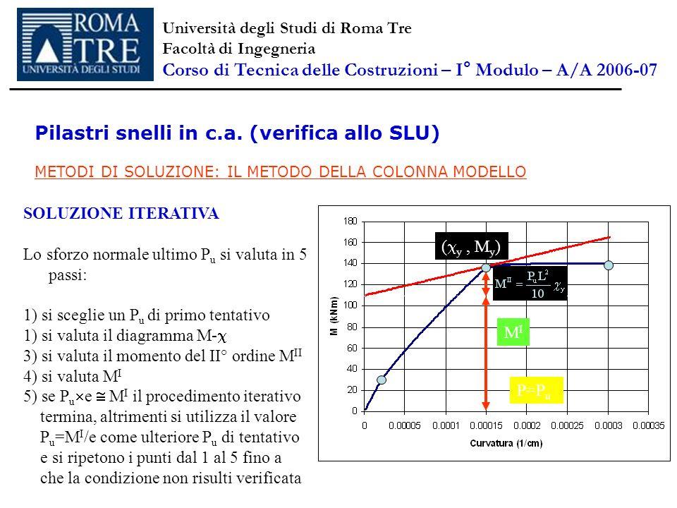 Pilastri snelli in c.a. (verifica allo SLU) METODI DI SOLUZIONE: IL METODO DELLA COLONNA MODELLO SOLUZIONE ITERATIVA Lo sforzo normale ultimo P u si v