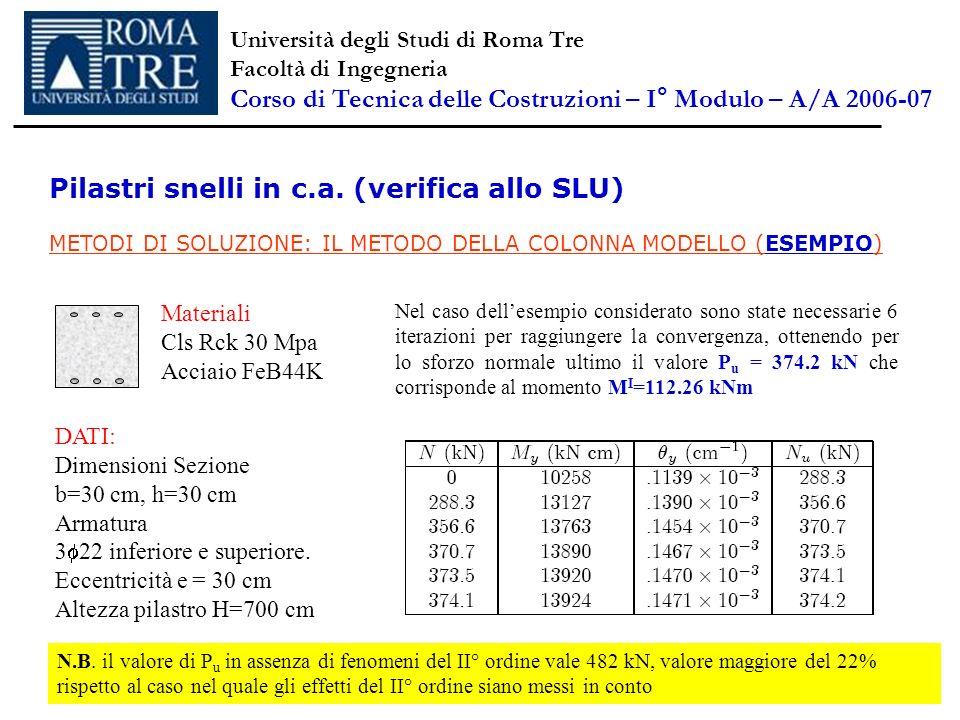 Pilastri snelli in c.a. (verifica allo SLU) METODI DI SOLUZIONE: IL METODO DELLA COLONNA MODELLO (ESEMPIO) Materiali Cls Rck 30 Mpa Acciaio FeB44K DAT