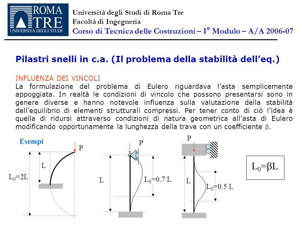 Pilastri snelli in c.a. (Il problema della stabilità delleq.) INFLUENZA DEI VINCOLI La formulazione del problema di Eulero riguardava lasta sempliceme