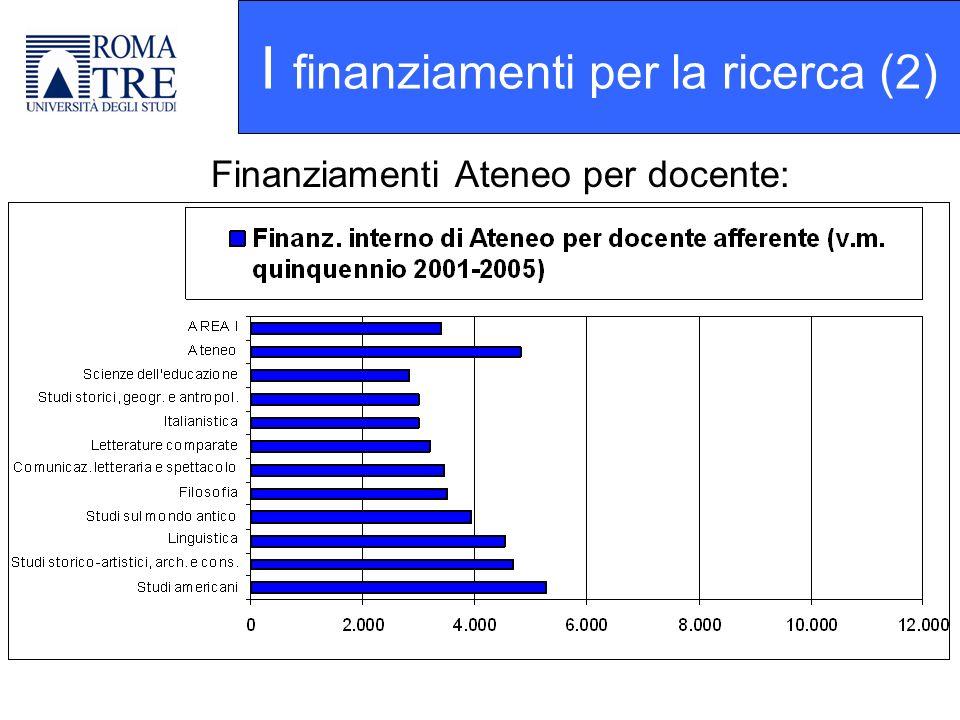 Finanziamenti Ateneo per docente: I finanziamenti per la ricerca (2)