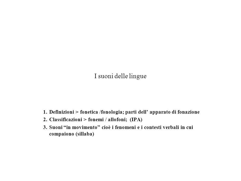 I suoni delle lingue 1.Definizioni > fonetica /fonologia; parti dell apparato di fonazione 2.Classificazioni > fonemi / allofoni; (IPA) 3.Suoni in mov