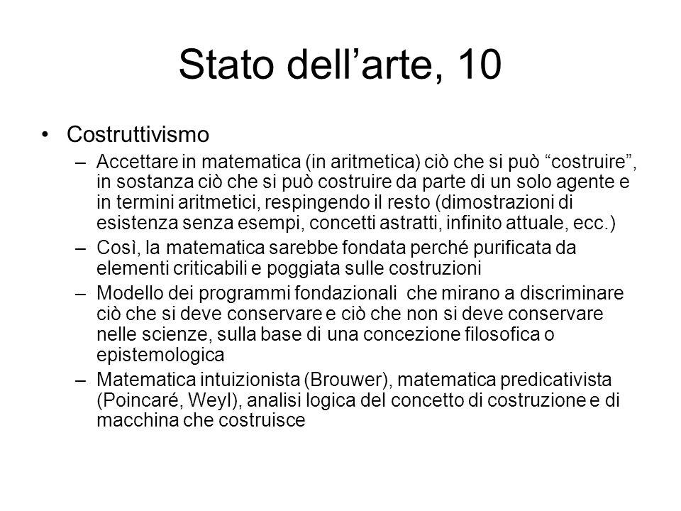 Stato dellarte, 10 Costruttivismo –Accettare in matematica (in aritmetica) ciò che si può costruire, in sostanza ciò che si può costruire da parte di
