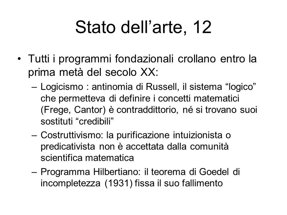 Stato dellarte, 12 Tutti i programmi fondazionali crollano entro la prima metà del secolo XX: –Logicismo : antinomia di Russell, il sistema logico che