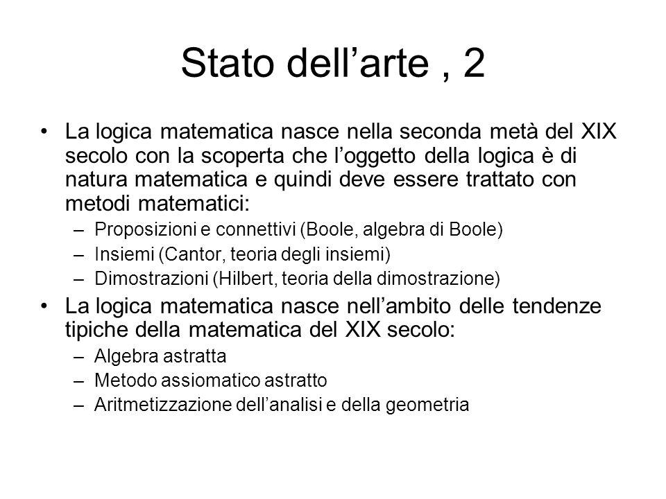 Stato dellarte, 3 Algebra astratta: –dallalgebra come teoria della risoluzione delle equazioni allalgebra come teoria delle strutture algebriche –Svolta: la dimostrazione dellimpossibilità della soluzione delle equazioni di grado superiore Una struttura algebrica per la logica (algebra di Boole) : la struttura astratta fatta da –0 (falso, vuoto) e 1 (vero, tutto) –le operazioni (connettivi) di congiunzione (intersezione), disgiunzione (unione) e negazione (complemento).