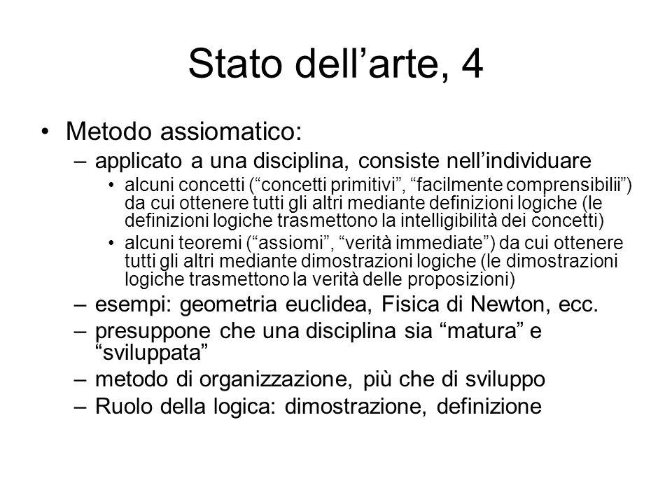 Stato dellarte, 4 Metodo assiomatico: –applicato a una disciplina, consiste nellindividuare alcuni concetti (concetti primitivi, facilmente comprensib