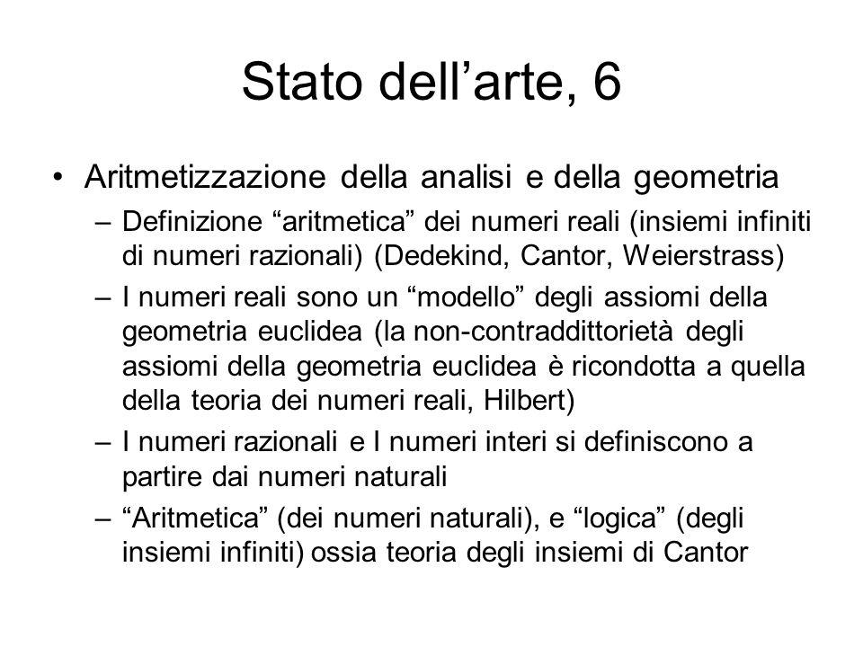 Stato dellarte, 6 Aritmetizzazione della analisi e della geometria –Definizione aritmetica dei numeri reali (insiemi infiniti di numeri razionali) (De