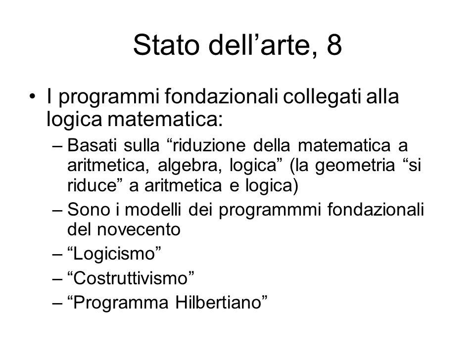 Stato dellarte, 8 I programmi fondazionali collegati alla logica matematica: –Basati sulla riduzione della matematica a aritmetica, algebra, logica (l