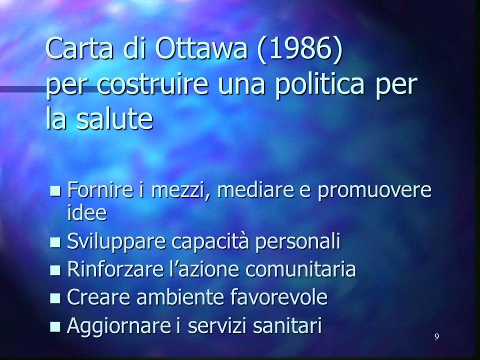 9 Carta di Ottawa (1986) per costruire una politica per la salute Fornire i mezzi, mediare e promuovere idee Fornire i mezzi, mediare e promuovere ide