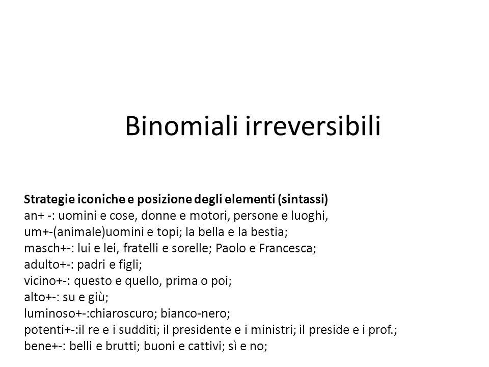Binomiali irreversibili Strategie iconiche e posizione degli elementi (sintassi) an+ -: uomini e cose, donne e motori, persone e luoghi, um+-(animale)