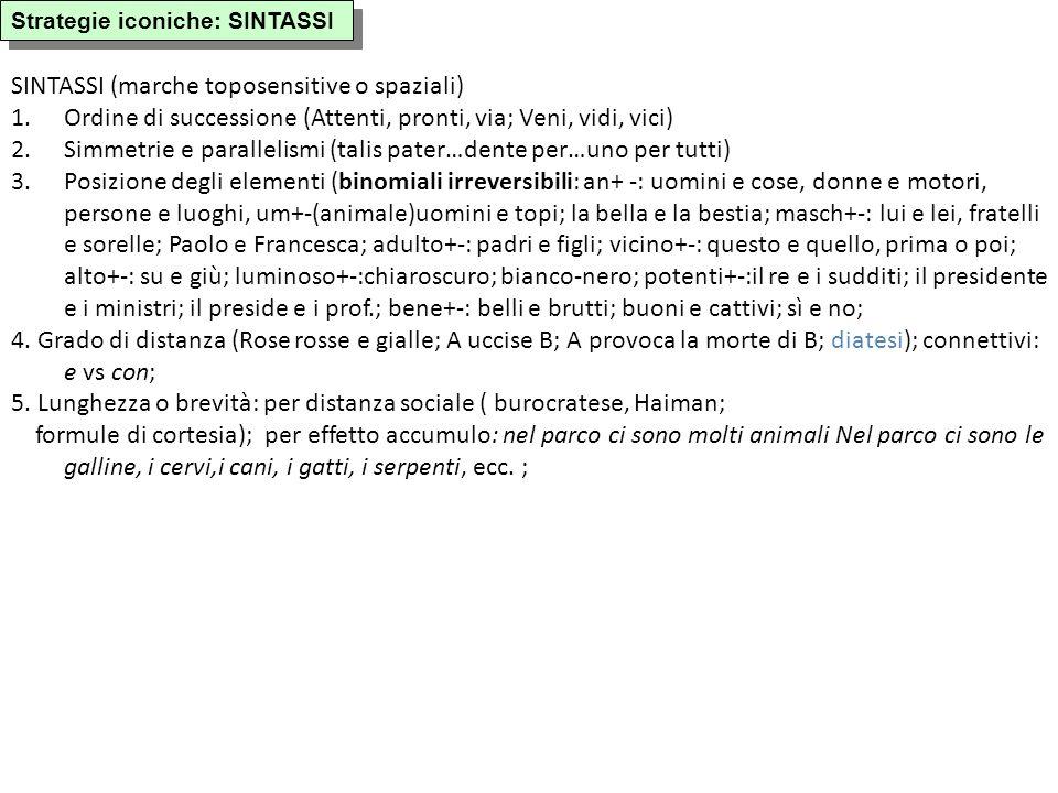SINTASSI (marche toposensitive o spaziali) 1.Ordine di successione (Attenti, pronti, via; Veni, vidi, vici) 2.Simmetrie e parallelismi (talis pater…de
