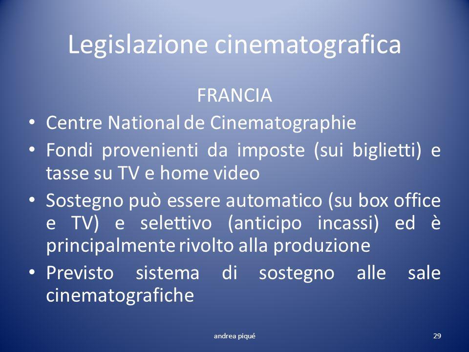 Legislazione cinematografica FRANCIA Centre National de Cinematographie Fondi provenienti da imposte (sui biglietti) e tasse su TV e home video Sosteg
