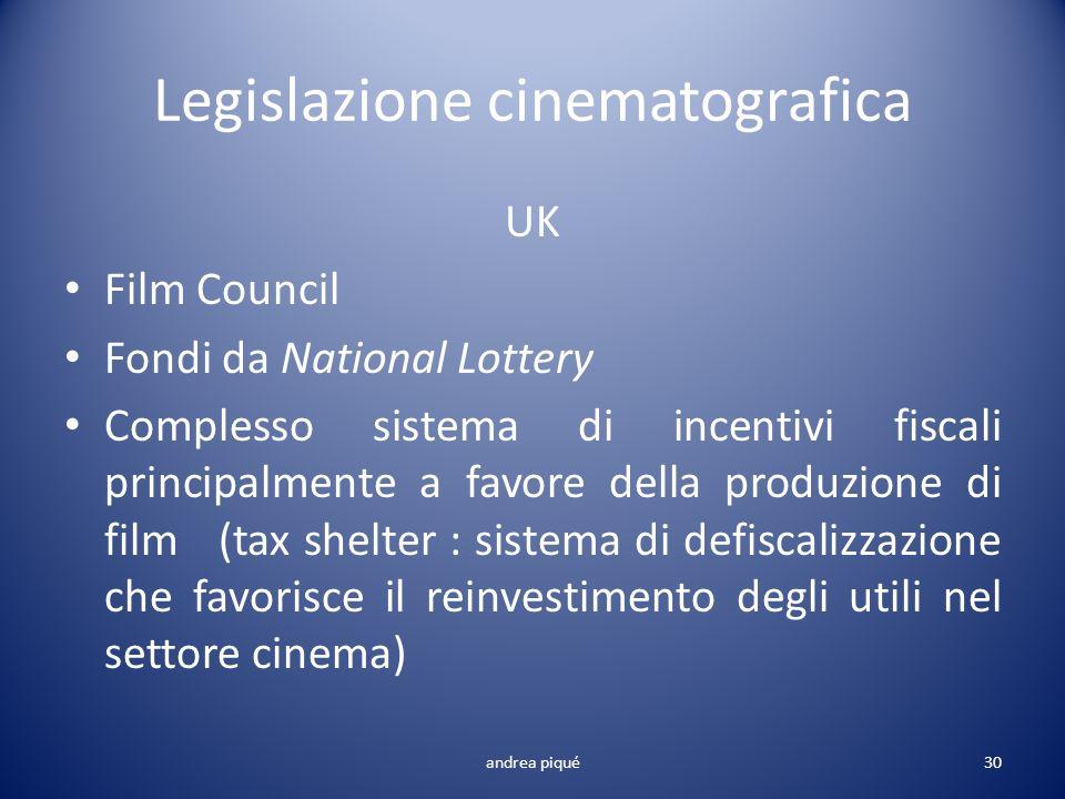 Legislazione cinematografica UK Film Council Fondi da National Lottery Complesso sistema di incentivi fiscali principalmente a favore della produzione