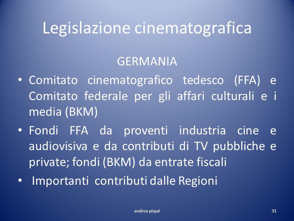 Legislazione cinematografica GERMANIA Comitato cinematografico tedesco (FFA) e Comitato federale per gli affari culturali e i media (BKM) Fondi FFA da