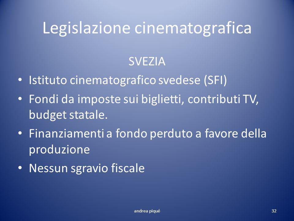 Legislazione cinematografica SVEZIA Istituto cinematografico svedese (SFI) Fondi da imposte sui biglietti, contributi TV, budget statale. Finanziament