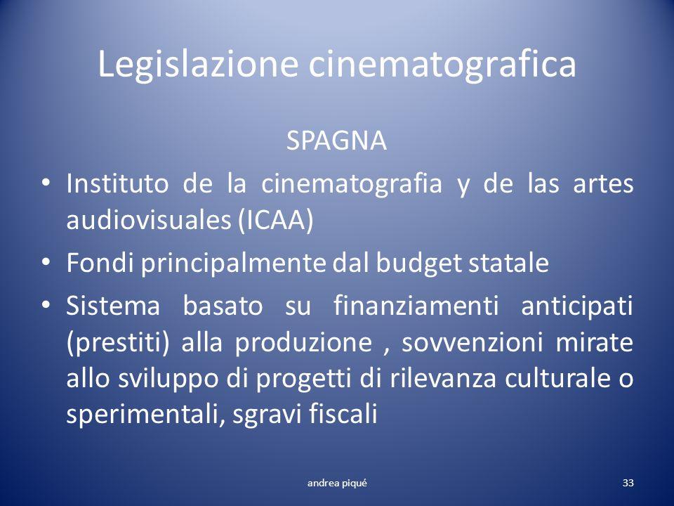 Legislazione cinematografica SPAGNA Instituto de la cinematografia y de las artes audiovisuales (ICAA) Fondi principalmente dal budget statale Sistema