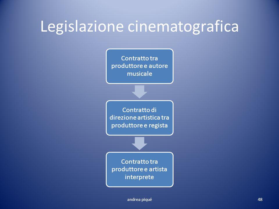 Legislazione cinematografica Contratto tra produttore e autore musicale Contratto di direzione artistica tra produttore e regista Contratto tra produt