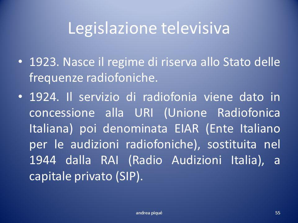 Legislazione televisiva 1923. Nasce il regime di riserva allo Stato delle frequenze radiofoniche. 1924. Il servizio di radiofonia viene dato in conces