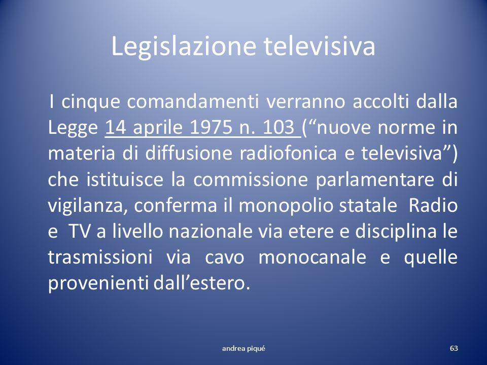 Legislazione televisiva I cinque comandamenti verranno accolti dalla Legge 14 aprile 1975 n. 103 (nuove norme in materia di diffusione radiofonica e t