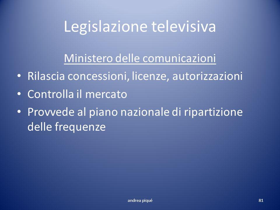Legislazione televisiva Ministero delle comunicazioni Rilascia concessioni, licenze, autorizzazioni Controlla il mercato Provvede al piano nazionale d