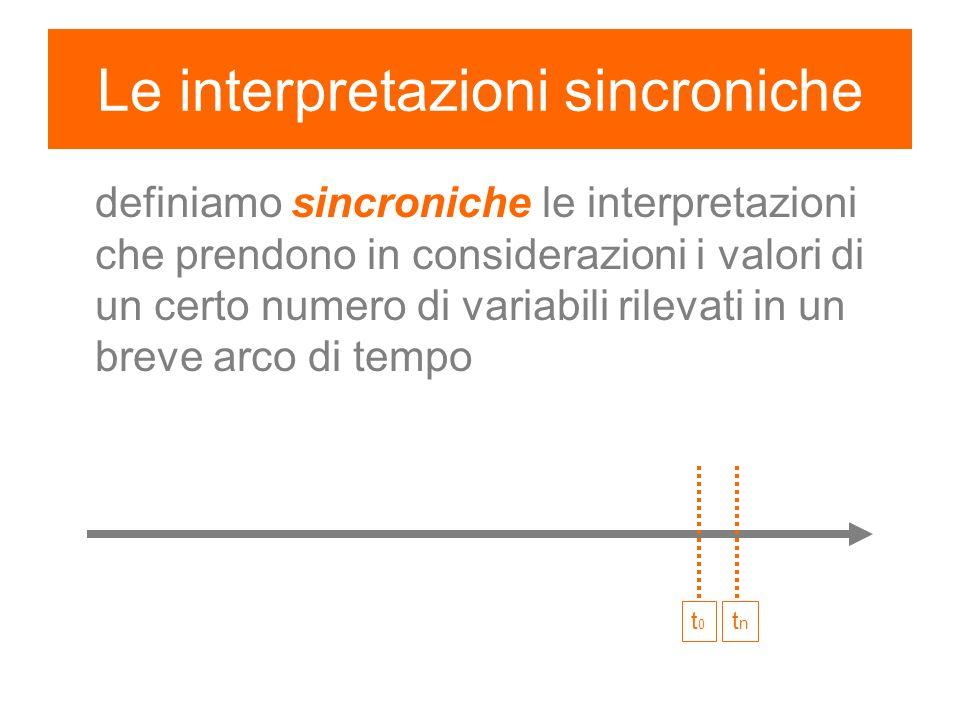 Le interpretazioni sincroniche definiamo sincroniche le interpretazioni che prendono in considerazioni i valori di un certo numero di variabili rileva