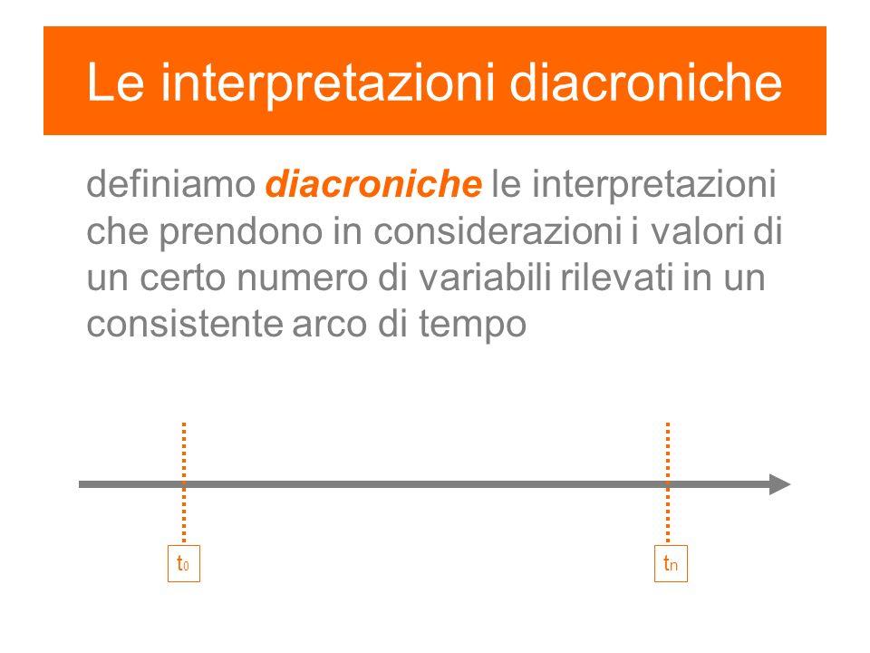 Le interpretazioni diacroniche definiamo diacroniche le interpretazioni che prendono in considerazioni i valori di un certo numero di variabili rileva