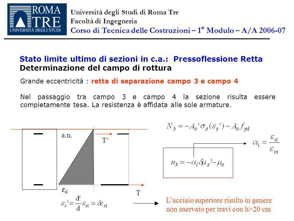 Stato limite ultimo di sezioni in c.a.: Pressoflessione Retta Determinazione del campo di rottura T Grande eccentricità : retta di separazione campo 3 e campo 4 Nel passaggio tra campo 3 e campo 4 la sezione risulta essere completamente tesa.