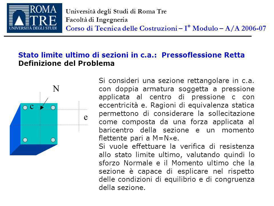 Stato limite ultimo di sezioni in c.a.: Pressoflessione Retta Definizione del Problema N e c Si consideri una sezione rettangolare in c.a.