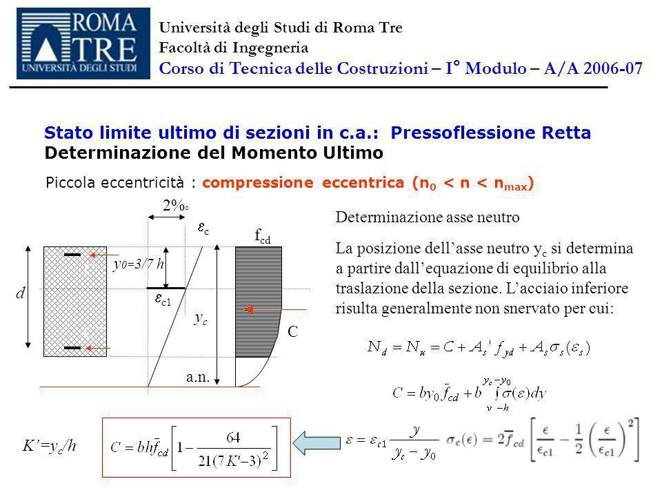 Stato limite ultimo di sezioni in c.a.: Pressoflessione Retta Determinazione del Momento Ultimo Piccola eccentricità : compressione eccentrica (n 0 < n < n max ) Determinazione asse neutro La posizione dellasse neutro y c si determina a partire dallequazione di equilibrio alla traslazione della sezione.