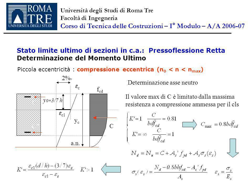 Stato limite ultimo di sezioni in c.a.: Pressoflessione Retta Determinazione del Momento Ultimo Piccola eccentricità : compressione eccentrica (n 0 < n < n max ) Determinazione asse neutro C C C 2% ° f cd a.n.