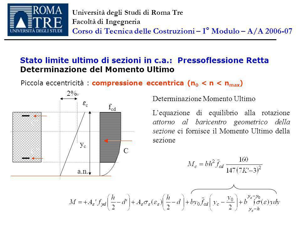 Stato limite ultimo di sezioni in c.a.: Pressoflessione Retta Determinazione del Momento Ultimo Piccola eccentricità : compressione eccentrica (n 0 < n < n max ) Determinazione Momento Ultimo Lequazione di equilibrio alla rotazione attorno al baricentro geometrico della sezione ci fornisce il Momento Ultimo della sezione C C C 2% ° f cd a.n.
