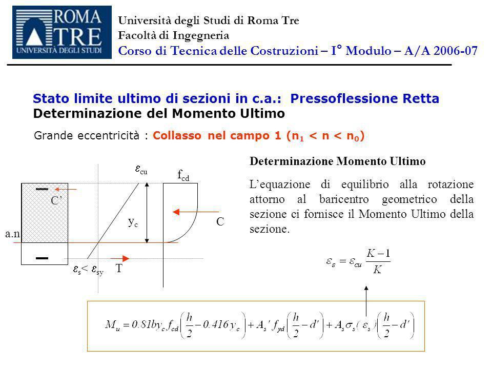 Stato limite ultimo di sezioni in c.a.: Pressoflessione Retta Determinazione del Momento Ultimo Grande eccentricità : Collasso nel campo 1 (n 1 < n < n 0 ) C C T f cd a.n.