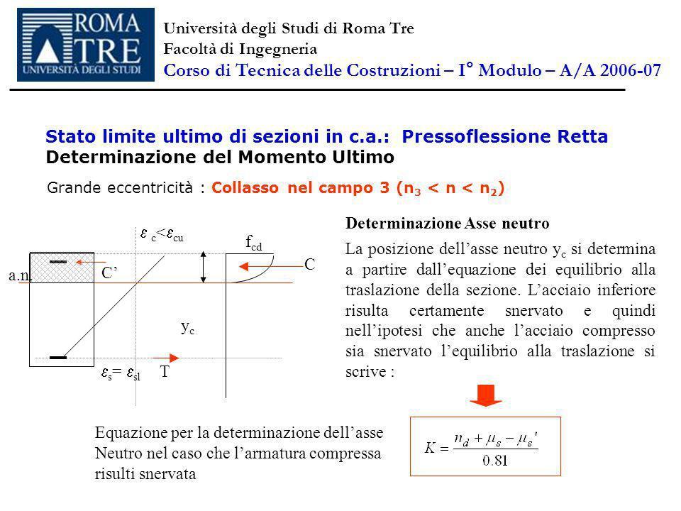Stato limite ultimo di sezioni in c.a.: Pressoflessione Retta Determinazione del Momento Ultimo Grande eccentricità : Collasso nel campo 3 (n 3 < n < n 2 ) C C T f cd a.n.