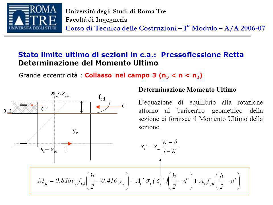 Stato limite ultimo di sezioni in c.a.: Pressoflessione Retta Determinazione del Momento Ultimo Determinazione Momento Ultimo Lequazione di equilibrio alla rotazione attorno al baricentro geometrico della sezione ci fornisce il Momento Ultimo della sezione.