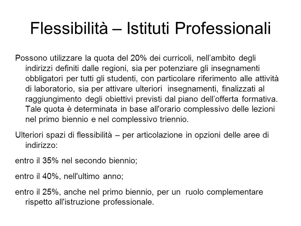 Flessibilità – Istituti Professionali Possono utilizzare la quota del 20% dei curricoli, nellambito degli indirizzi definiti dalle regioni, sia per po