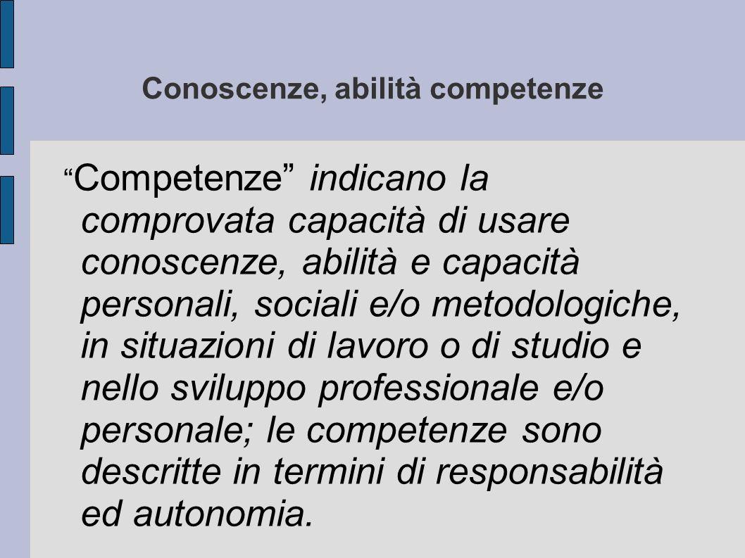 Conoscenze, abilità competenze Competenze indicano la comprovata capacità di usare conoscenze, abilità e capacità personali, sociali e/o metodologiche
