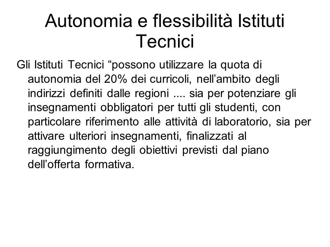 Autonomia e flessibilità Istituti Tecnici Gli Istituti Tecnici possono utilizzare la quota di autonomia del 20% dei curricoli, nellambito degli indirizzi definiti dalle regioni....