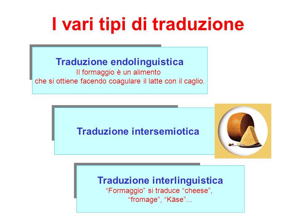 I vari tipi di traduzione Traduzione intersemiotica Traduzione interlinguistica Formaggio si traduce cheese, fromage, Käse...