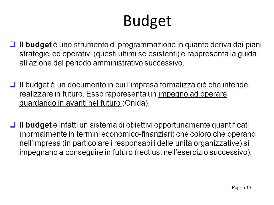 Budget Pagina 10 Il budget è uno strumento di programmazione in quanto deriva dai piani strategici ed operativi (questi ultimi se esistenti) e rappres