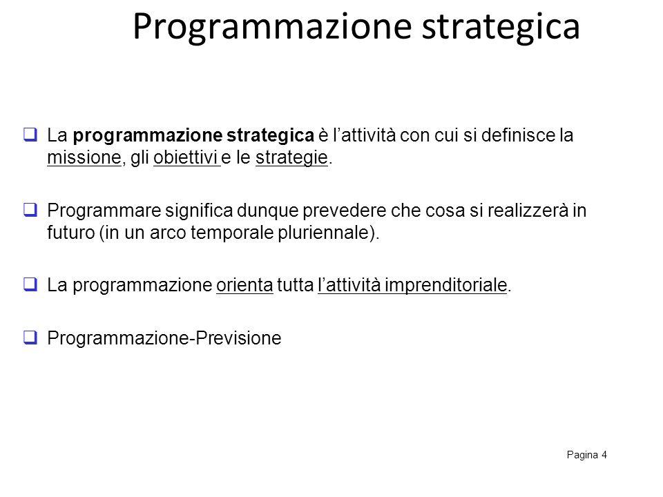 Programmazione strategica Pagina 5 La missione è lambito di attività di unimpresa da cui si evincono: i prodotti, i clienti e i mercati dellimpresa talora anche i connotati essenziali della cultura aziendale).
