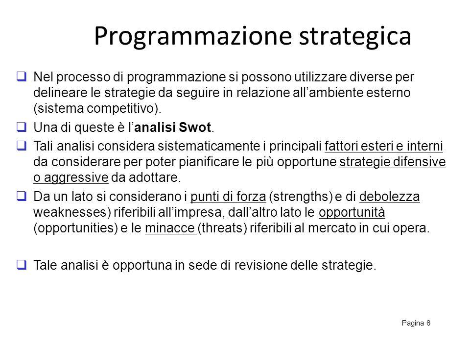 Programmazione strategica Pagina 6 Nel processo di programmazione si possono utilizzare diverse per delineare le strategie da seguire in relazione allambiente esterno (sistema competitivo).