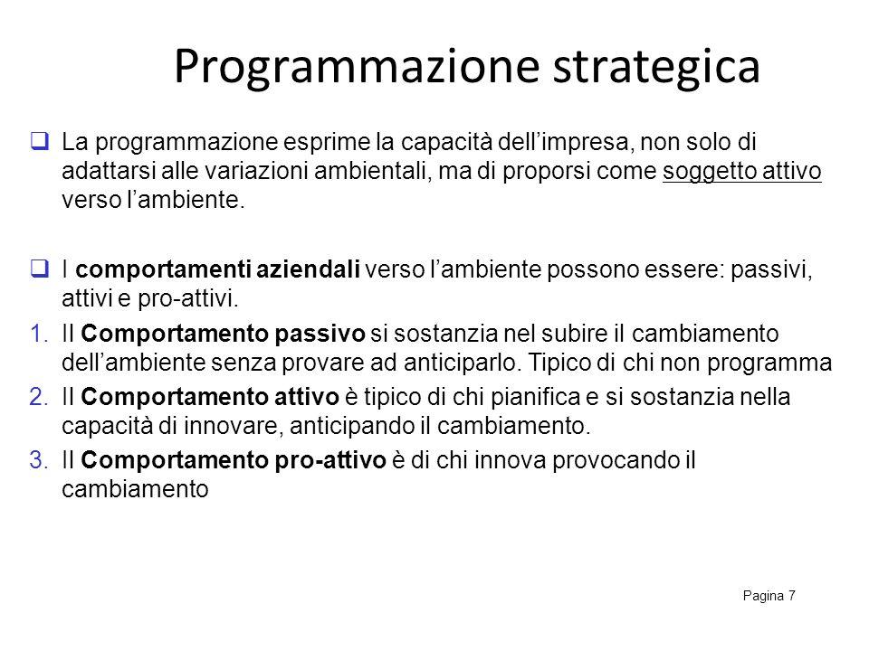 Programmazione strategica Pagina 7 La programmazione esprime la capacità dellimpresa, non solo di adattarsi alle variazioni ambientali, ma di proporsi